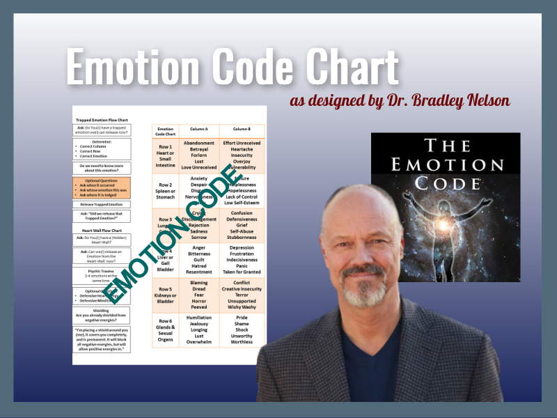 Dr. Bradley Nelson's Emotion Code and Chart -Tom Heintz cecp cbcp
